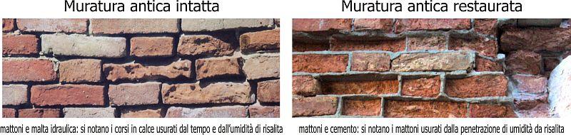 danni del cemento