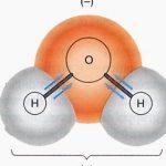 Perché umidità capillare è una falsa definizione